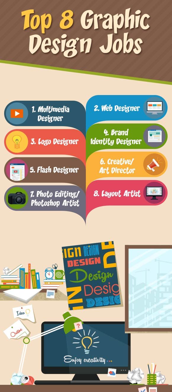 Top  Graphic Design Jobs You Should Pursue For Your Career