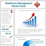 Healthcare Management Career Facts Infographic