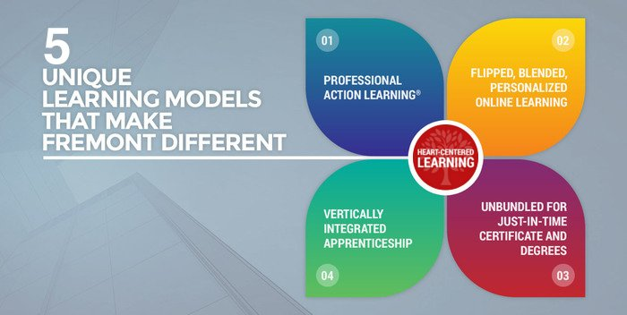 5 Learning Models