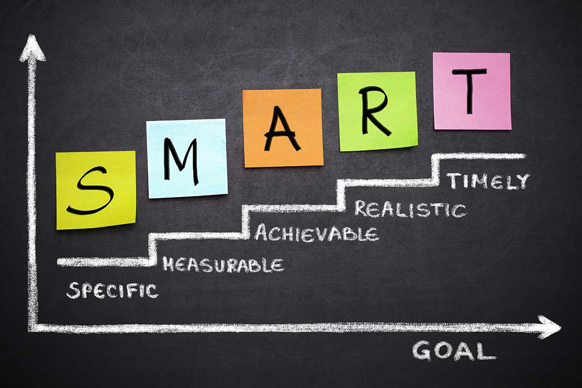 Setting Personal Goals The Key To Smart Goals Fremont
