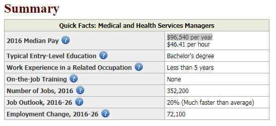 medical-health-services-managers-2016